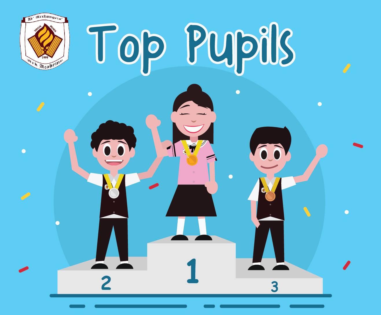 Top Pupils 1st Quarter SY 2018-19